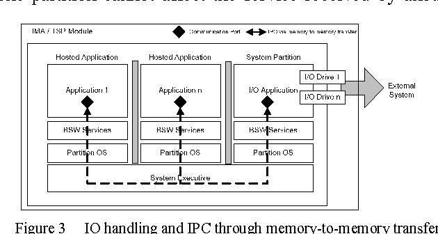 Space partitioning - Semantic Scholar
