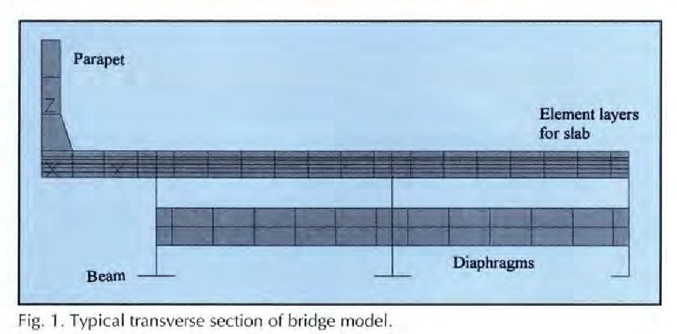 PDF] Analysis of full depth precast concrete bridge deck