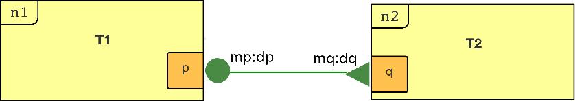 PDF] DesignBIP: A Design Studio for Modeling and Generating