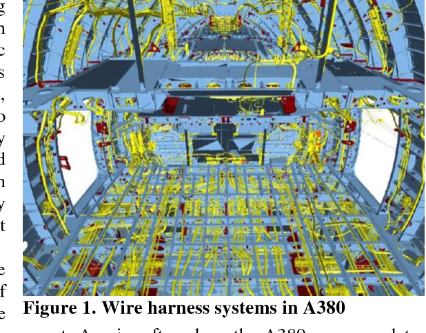 pdf] a kbe application for automatic aircraft wire harness routing Boeing Wire Harness