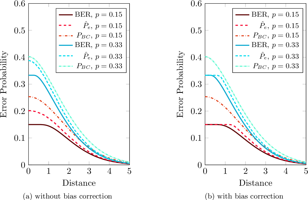 Figure 1 for Fast Meta-Learning for Adaptive Hierarchical Classifier Design