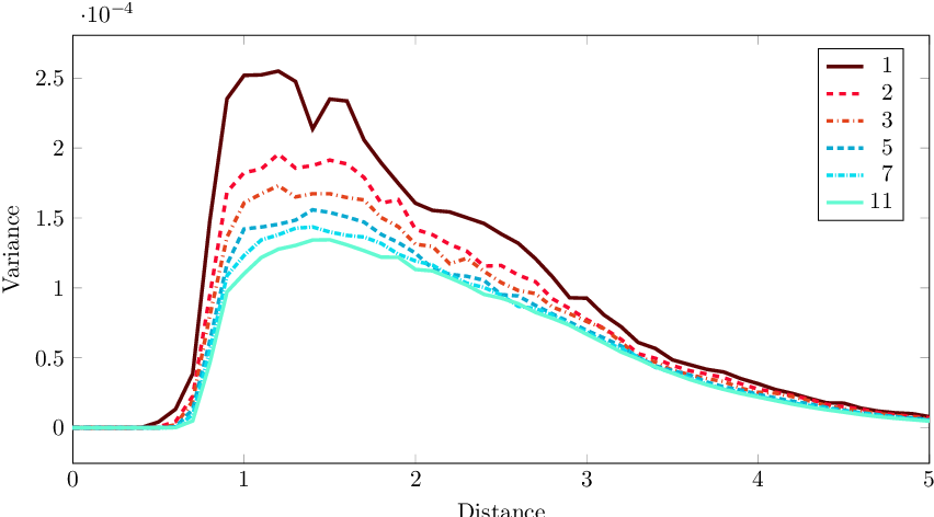Figure 3 for Fast Meta-Learning for Adaptive Hierarchical Classifier Design