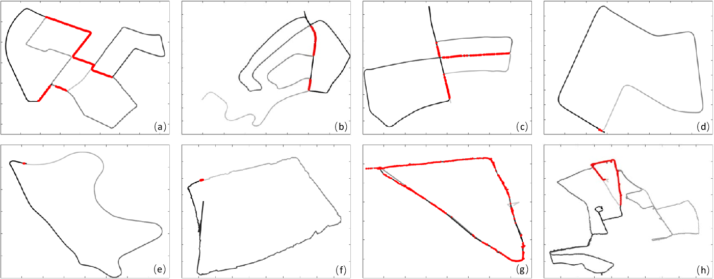 Figure 4 for Online Visual Place Recognition via Saliency Re-identification