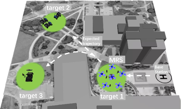 Figure 3 for Trust Aware Emergency Response for A Resilient Human-Swarm Cooperative System