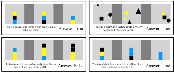 Figure 1 for Object Ordering with Bidirectional Matchings for Visual Reasoning