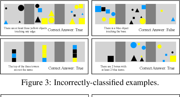 Figure 4 for Object Ordering with Bidirectional Matchings for Visual Reasoning