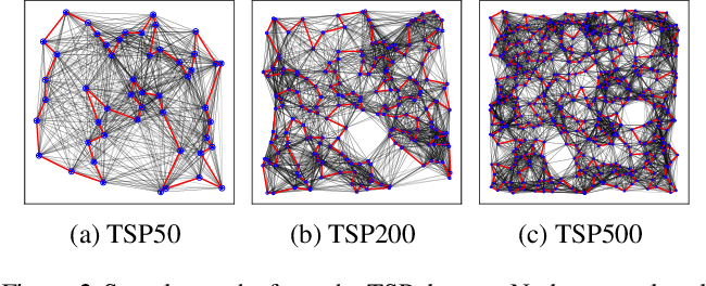 Figure 4 for Benchmarking Graph Neural Networks