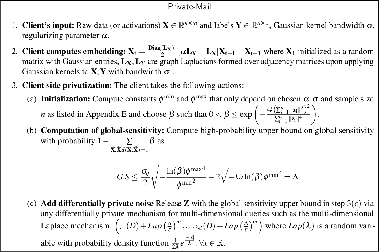 Figure 3 for Differentially Private Supervised Manifold Learning with Applications like Private Image Retrieval