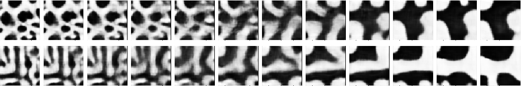 Figure 4 for Physics-aware Deep Generative Models for Creating Synthetic Microstructures