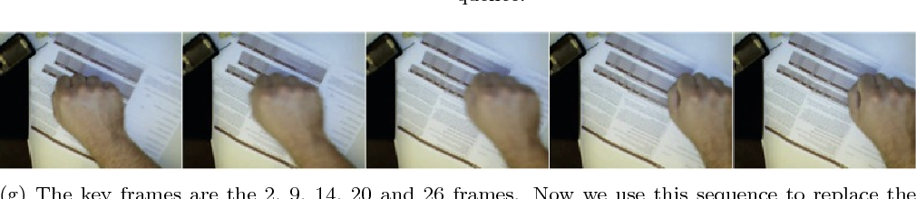 Figure 1 for Fast and Robust Dynamic Hand Gesture Recognition via Key Frames Extraction and Feature Fusion