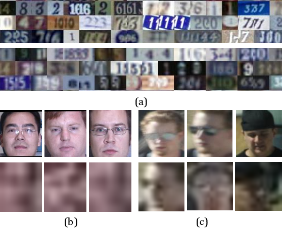 Figure 3 for Dual Directed Capsule Network for Very Low Resolution Image Recognition