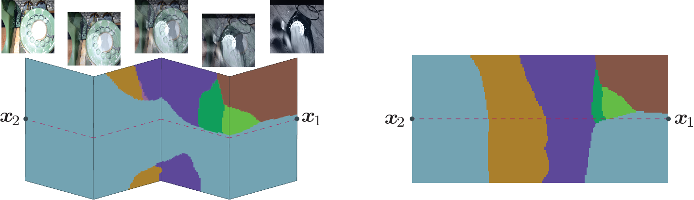 Figure 2 for Classification regions of deep neural networks