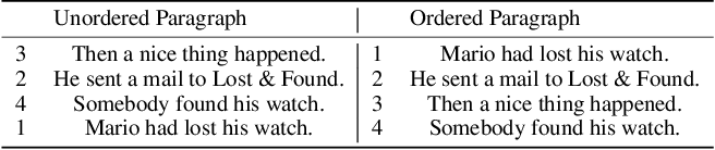 Figure 1 for Deep Attentive Ranking Networks for Learning to Order Sentences