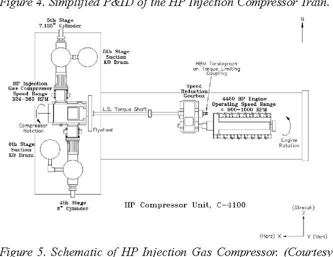 Figure 5 from An Engine Driven, High Pressure Reciprocating ... on