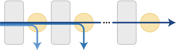 Figure 1 for DeeBERT: Dynamic Early Exiting for Accelerating BERT Inference