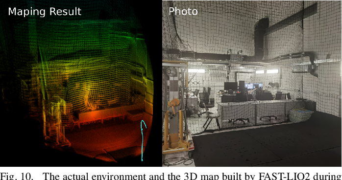 Figure 2 for FAST-LIO2: Fast Direct LiDAR-inertial Odometry