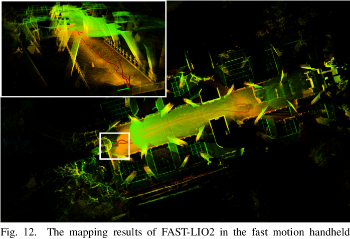 Figure 4 for FAST-LIO2: Fast Direct LiDAR-inertial Odometry