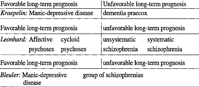 Psychoses of the Schizophrenic Spectrum in Twins - Semantic Scholar