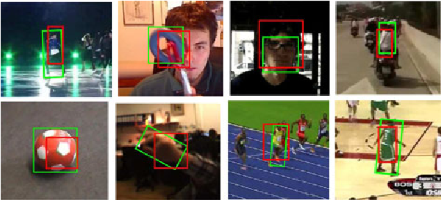 Figure 1 for A Novel Performance Evaluation Methodology for Single-Target Trackers