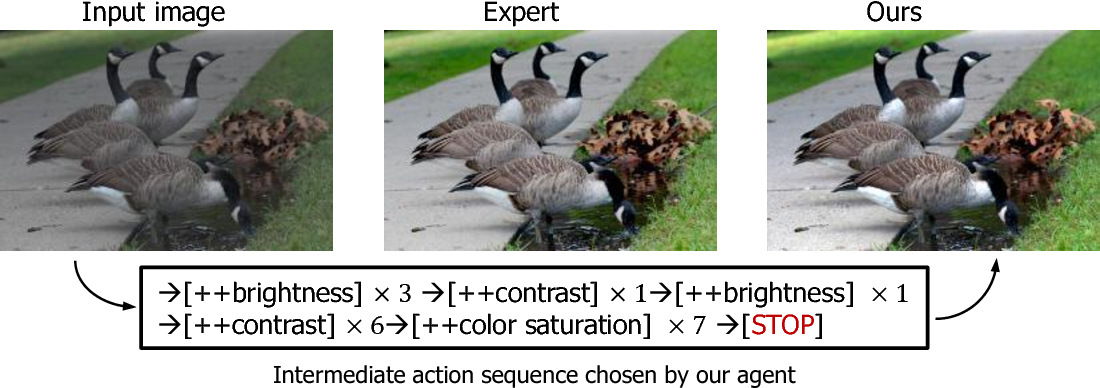 Figure 1 for Distort-and-Recover: Color Enhancement using Deep Reinforcement Learning
