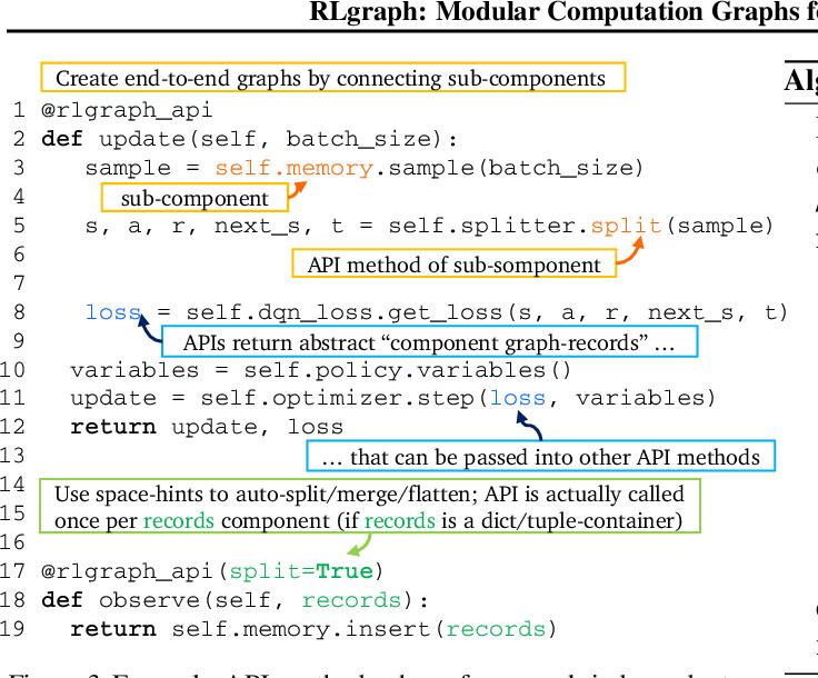 Figure 3 for RLgraph: Flexible Computation Graphs for Deep Reinforcement Learning
