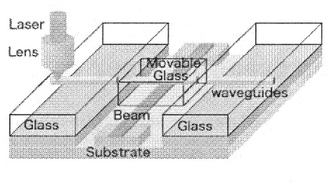Fabrication of waveguide-based vibration sensors by