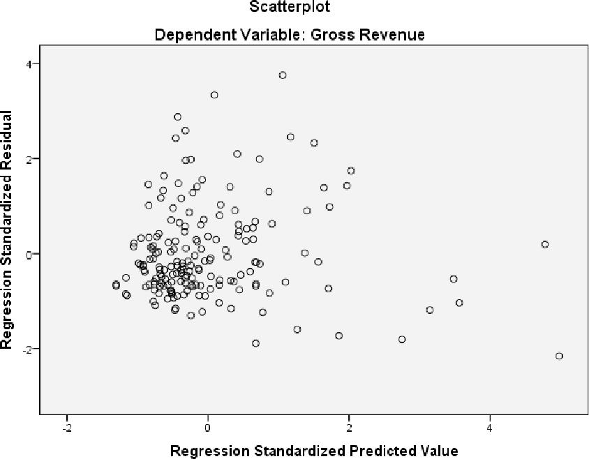 PDF] The Relationship Between Customer Relationship Management Usage