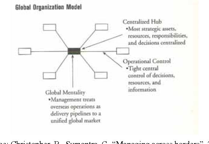 PDF] Understanding Stress in Multinational Companies in