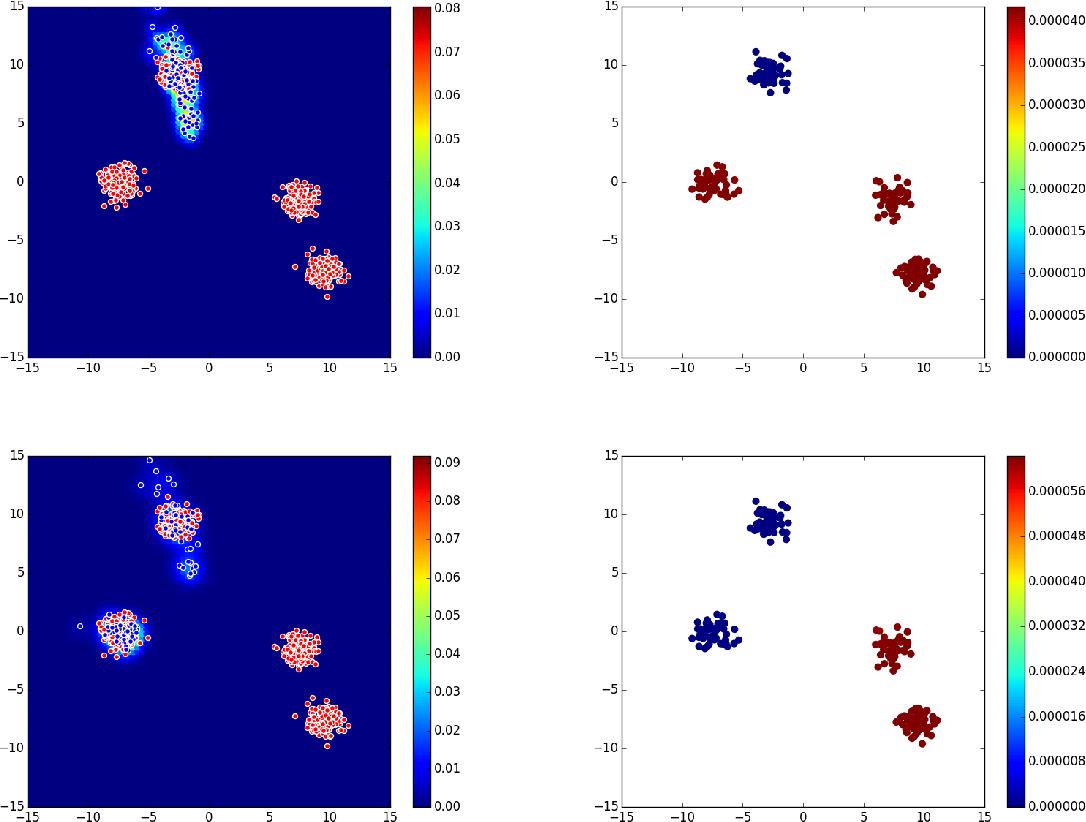 Figure 1 for AdaGAN: Boosting Generative Models