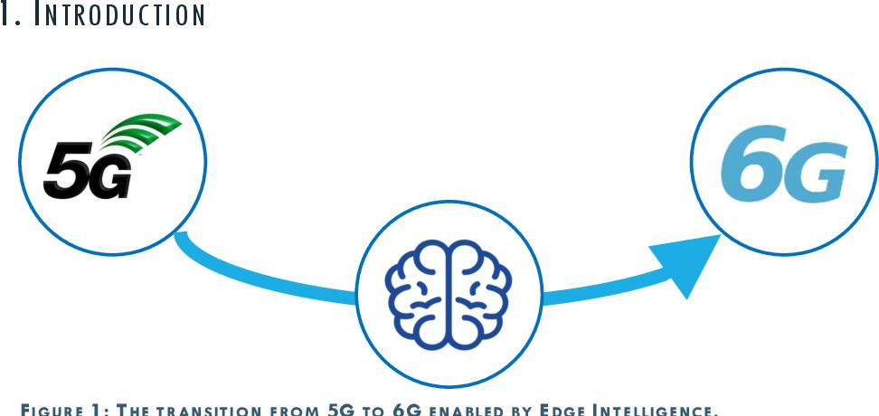 Figure 1 for 6G White Paper on Edge Intelligence