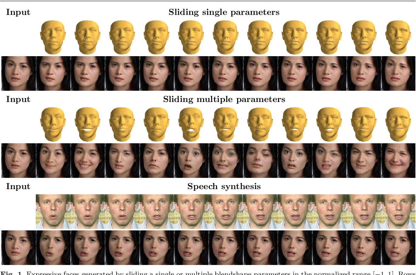 Figure 1 for SliderGAN: Synthesizing Expressive Face Images by Sliding 3D Blendshape Parameters