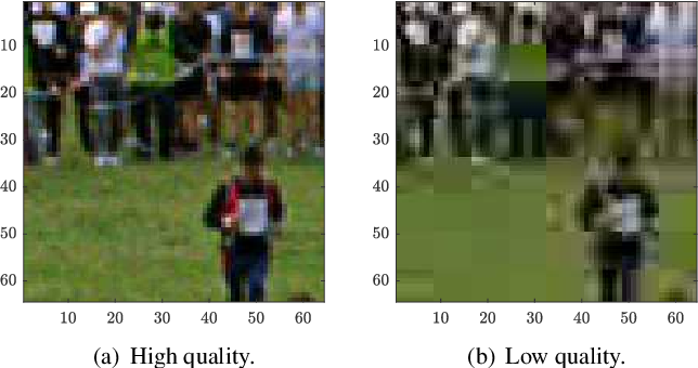 Figure 3 for FOCAL: A Forgery Localization Framework based on Video Coding Self-Consistency