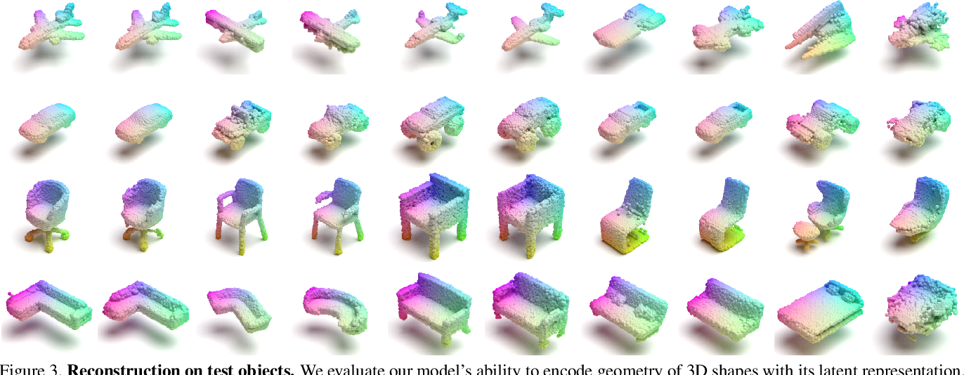 Figure 4 for Improved Modeling of 3D Shapes with Multi-view Depth Maps