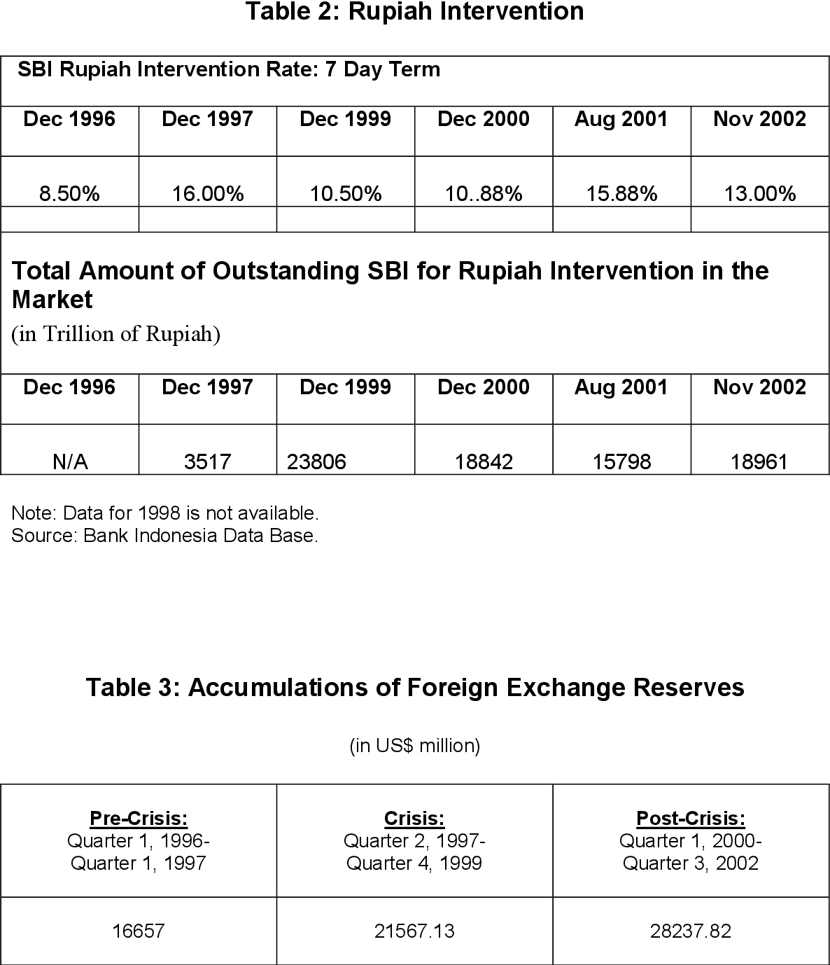 pdf] Read Online And Download Foreign Exchange Reserves