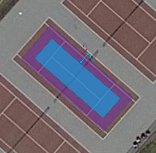 Figure 4 for Adaptive Period Embedding for Representing Oriented Objects in Aerial Images