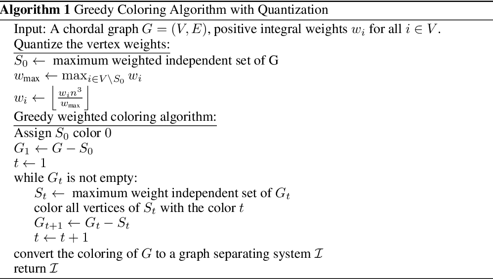 Figure 3 for Experimental Design for Cost-Aware Learning of Causal Graphs