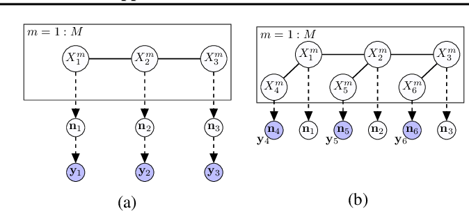 Figure 1 for Inference with Aggregate Data: An Optimal Transport Approach