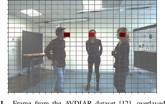 Figure 1 for Data Fusion for Audiovisual Speaker Localization: Extending Dynamic Stream Weights to the Spatial Domain