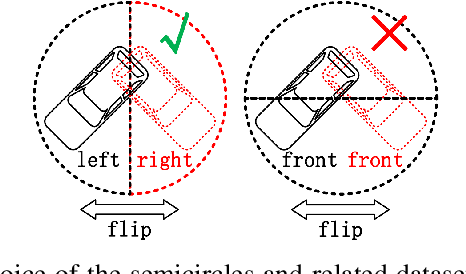 Figure 1 for Amplifying the Anterior-Posterior Difference via Data Enhancement -- A More Robust Deep Monocular Orientation Estimation Solution