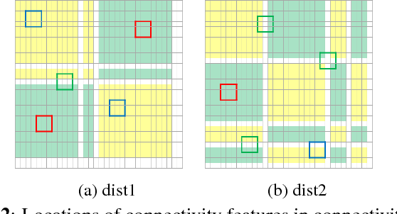 Figure 3 for Convolutional Neural Network Approach for EEG-based Emotion Recognition using Brain Connectivity and its Spatial Information