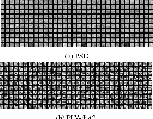 Figure 4 for Convolutional Neural Network Approach for EEG-based Emotion Recognition using Brain Connectivity and its Spatial Information