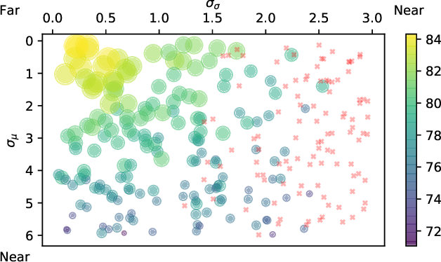 Figure 1 for Rethinking Normalization and Elimination Singularity in Neural Networks