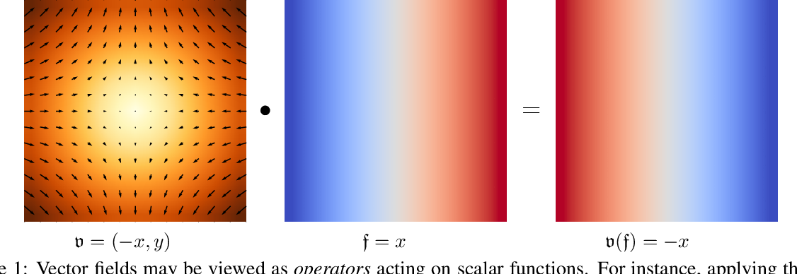 Figure 1 for A Differential Geometry Perspective on Orthogonal Recurrent Models