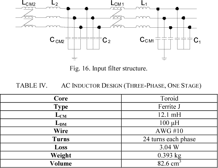 Evaluation of sic mosfets for a high efficiency three phase buck evaluation of sic mosfets for a high efficiency three phase buck rectifier semantic scholar greentooth Image collections