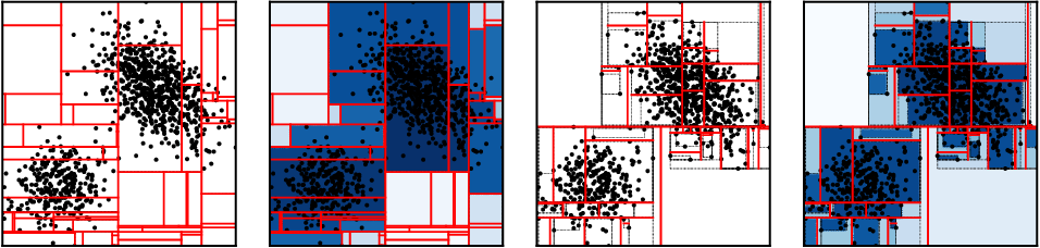 Figure 1 for Interpretable Anomaly Detection with Mondrian P{ó}lya Forests on Data Streams