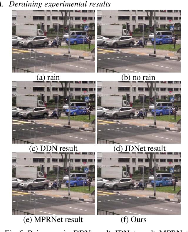 Figure 4 for Image Deraining Convolutional Neural Network ForAutonomous Driving
