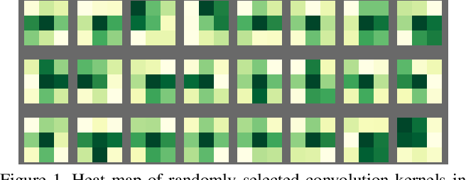 Figure 1 for An Image Enhancing Pattern-based Sparsity for Real-time Inference on Mobile Devices