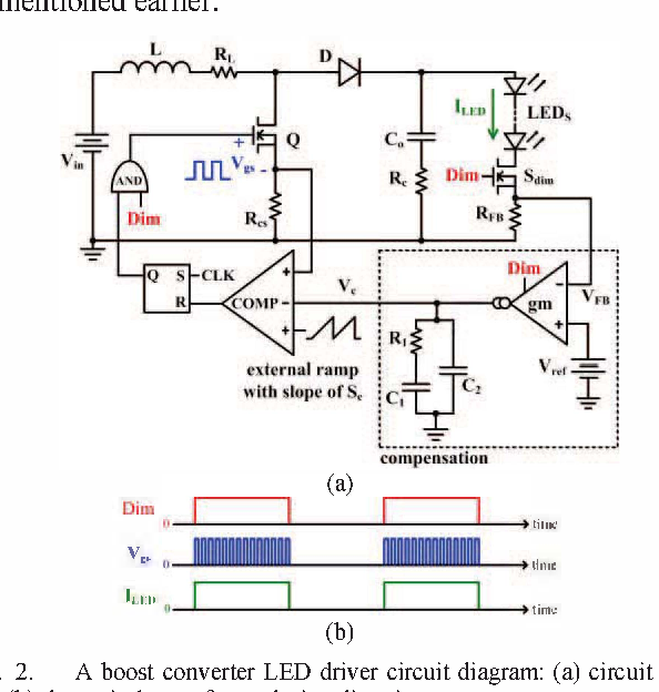 Compensator design considerations for the LED driver circuits with
