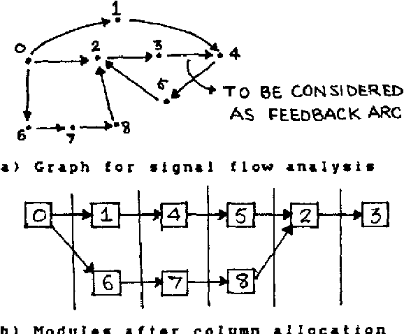 Automatic Generation of Digital System Schematic Diagrams ... on