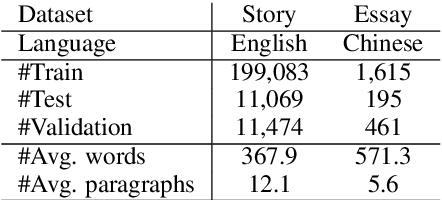 Figure 1 for Semantics of the Unwritten